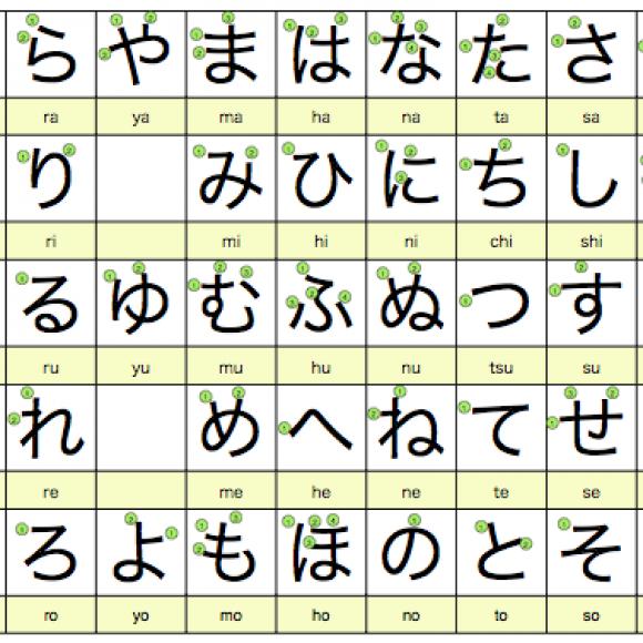 How To Write Hiragana Stroke Order