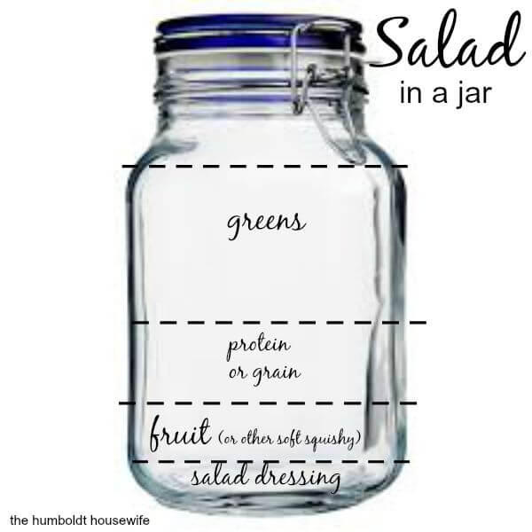 Meriah Nichols Salad in a Jar #MotivationMonday